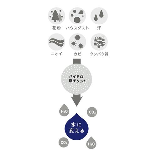 ハイドロ銀チタン ウォッシュタオル・バスタオルセット+4
