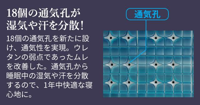 18個の通気孔が湿気や汗を分散!
